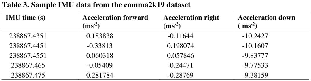 基于预测的自动驾驶全球导航卫星系统欺骗攻击检测