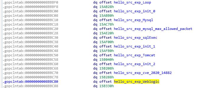 Sysrv-hello僵尸网络集木马、后门、蠕虫于一身,攻击Linux、Windows主机挖矿