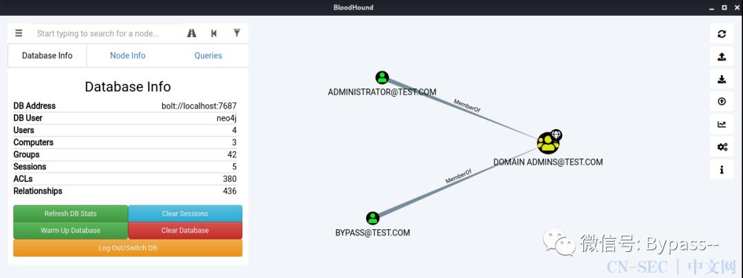 使用BloodHound分析域的攻击路径