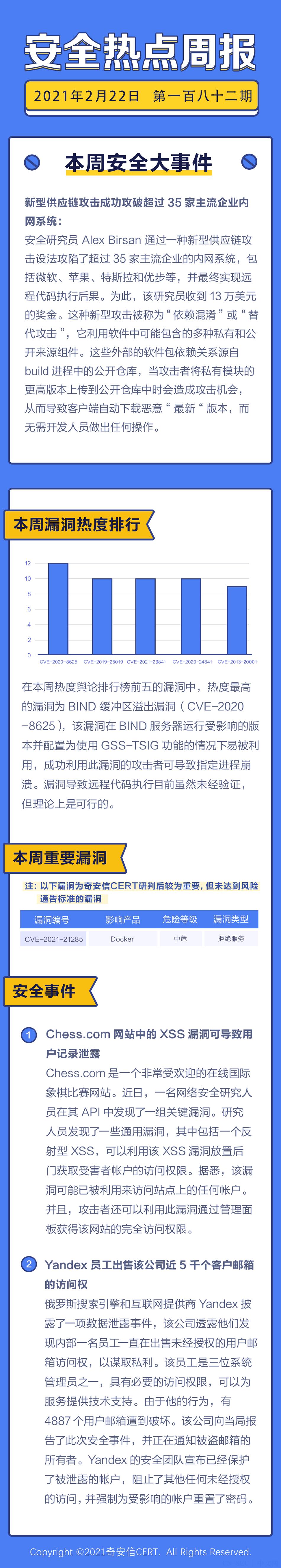 """【安全热点周报】第182期:""""依赖混淆""""新型供应链攻击,攻陷超过35家主流企业内网系统"""