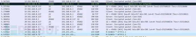 SSH 转发穿透内网