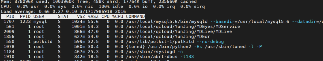 一次服务器被黑的全过程排查和思考