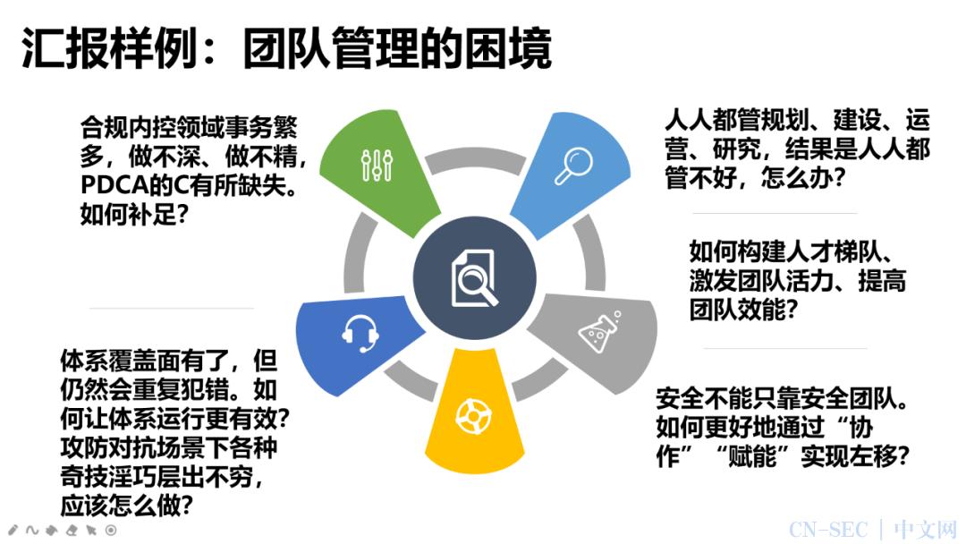 企业如何做好信息安全规划-2021新春务虚会要点参考(已脱敏)