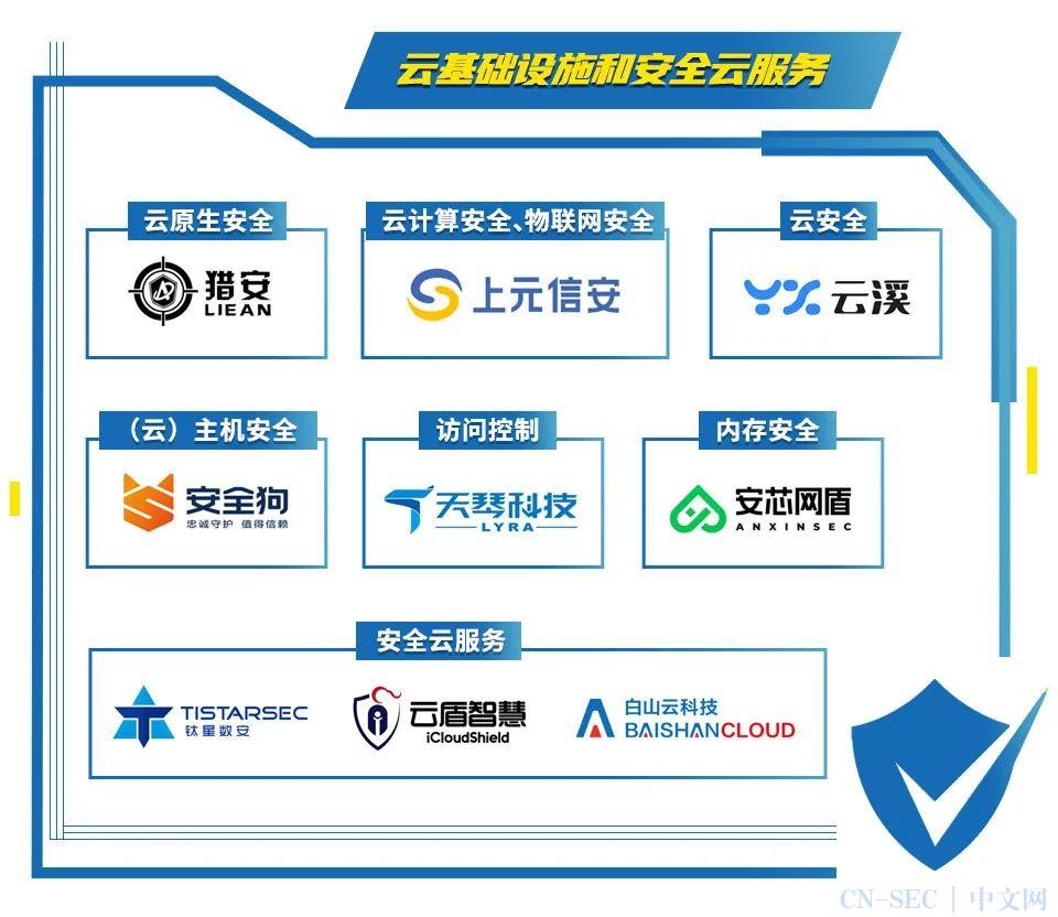 初鉴初创:中国网络安全创业公司HOT51