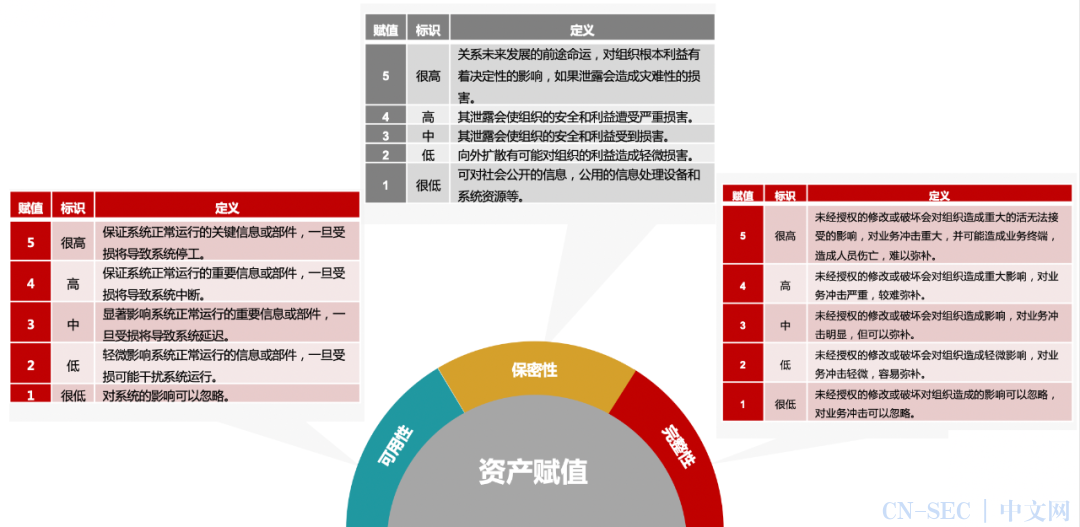 案例精选丨湖北省经济和信息化厅工控安全评估项目