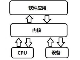 通过一道pwn题探究linux kernel的艺术