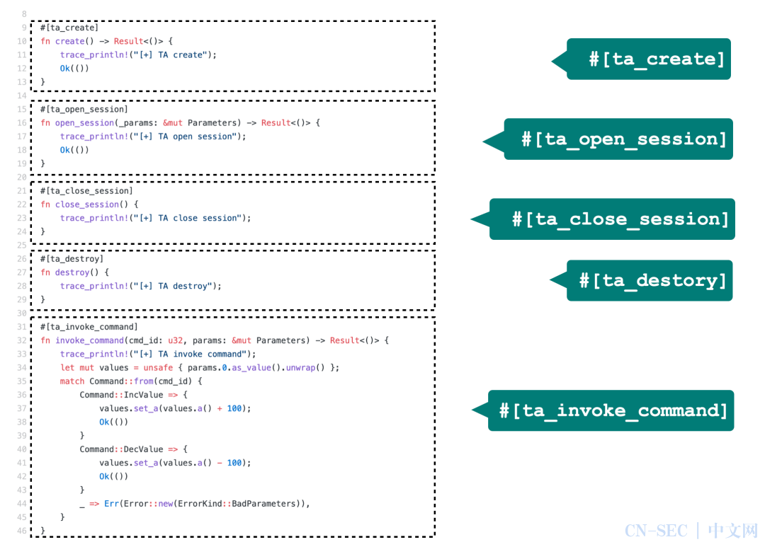 正式成为 Apache Teaclave 子项目,百度安全 Rust TrustZone SDK 赋能多平台隐私安全计算开源生态