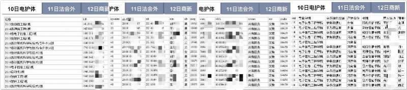 3·15网安乱象大曝光 今年网络安全是否会榜上留名?