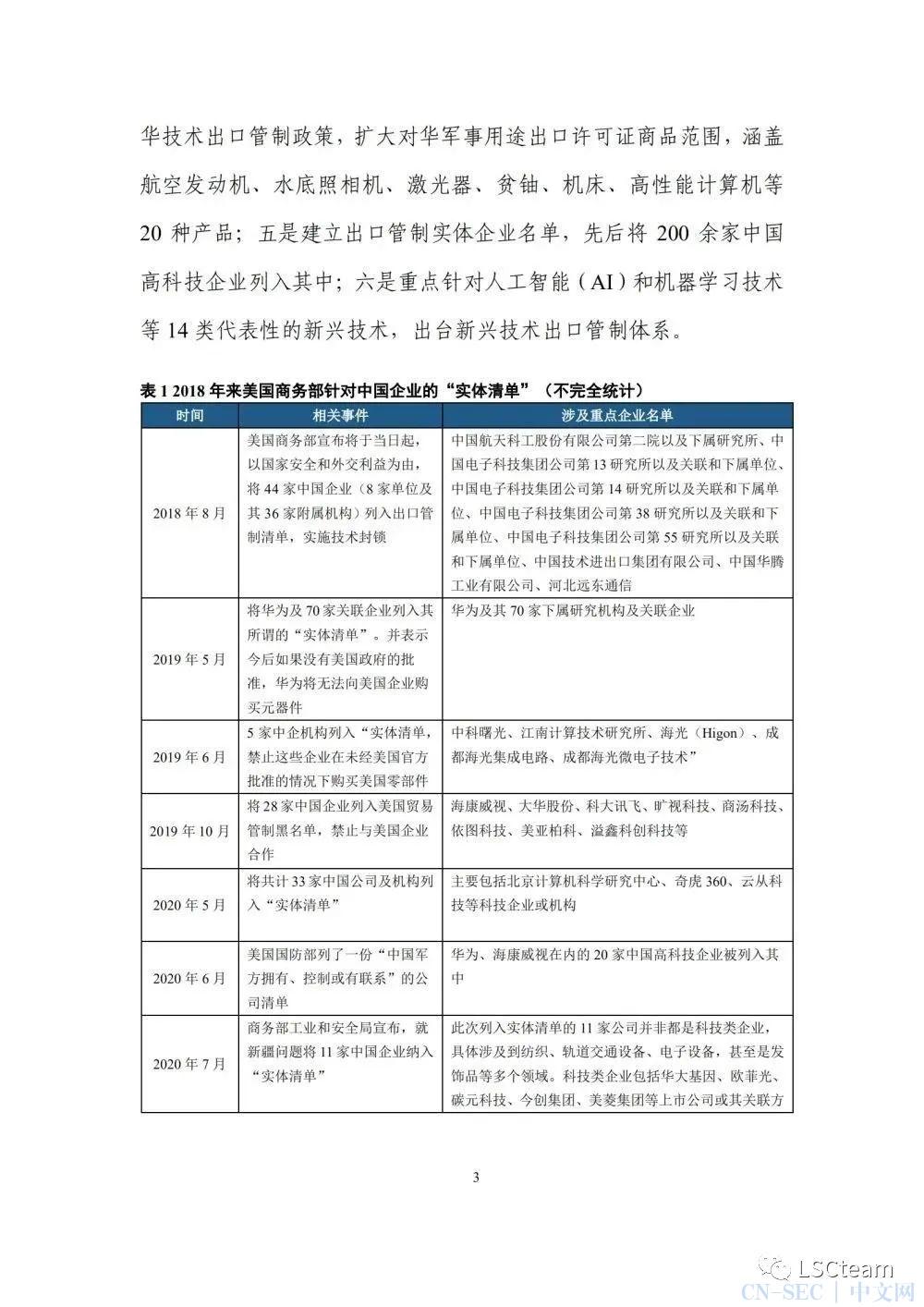 中国信创产业发展白皮书(2021)