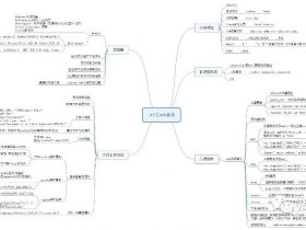 web_ctf 题型总结