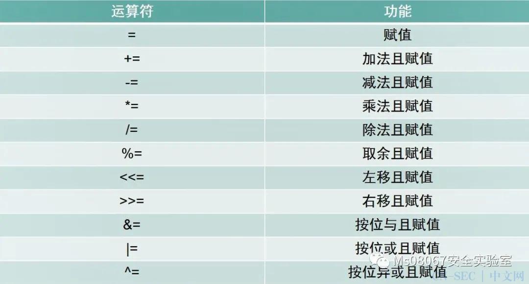 C语言基础01--初见C语言