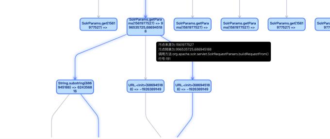 Apache Solr任意文件读取和SSRF漏洞的自动化挖掘