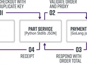 JSON Parsers 差异安全问题探索
