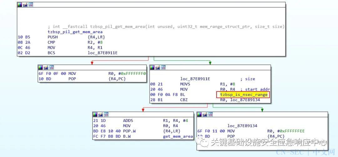 原创   高通IPQ40xx关键QSEE漏洞分析
