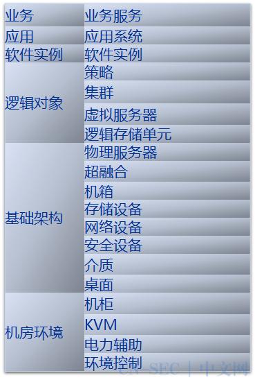 邬晓磊:基于关键词的大型红蓝对抗经验分享