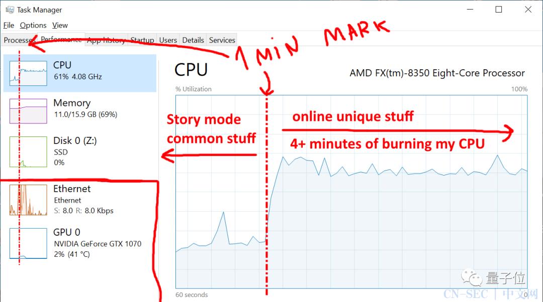打开游戏要运行 19.8 亿次 if 语句?黑客嘲讽 RockStar 游戏代码太烂了