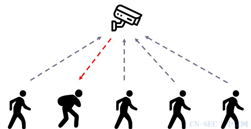 """技术干货   从一次黑客实战看""""零信任""""到底有啥用"""