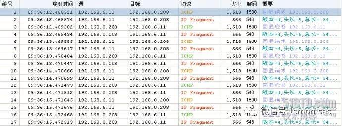 IP碎片攻击