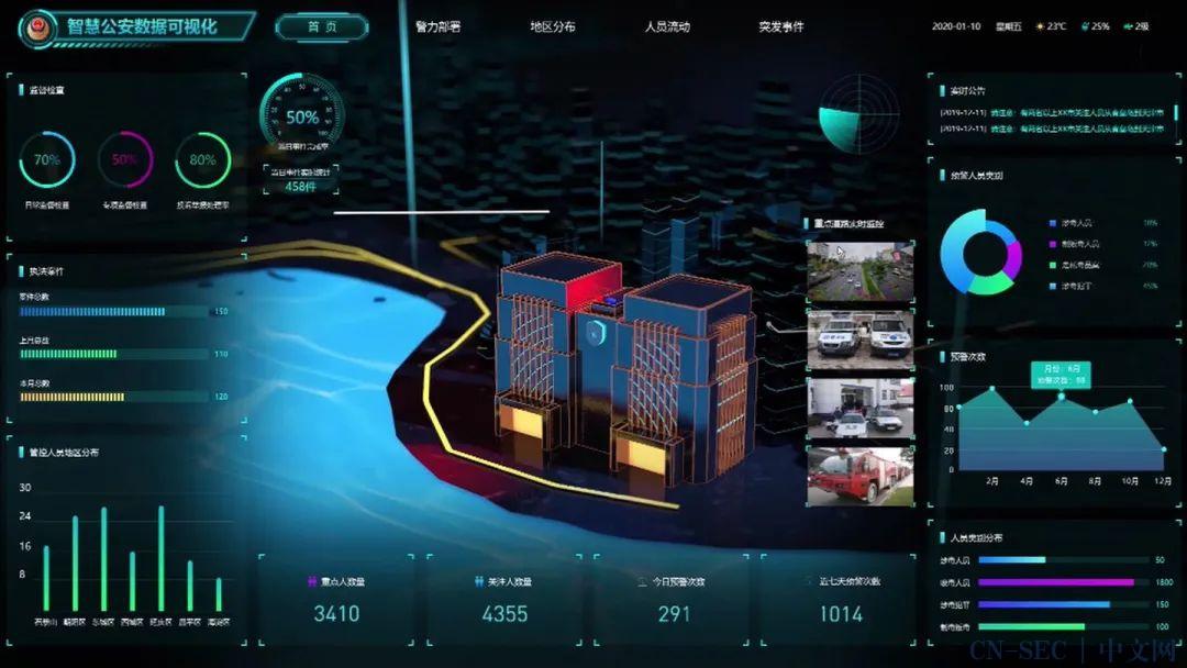 智慧公安大数据情报研判系统解决方案搭建