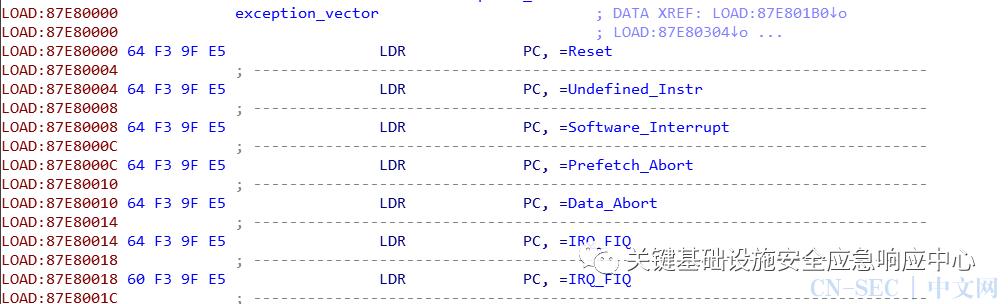 高通IPQ40xx关键QSEE漏洞分析