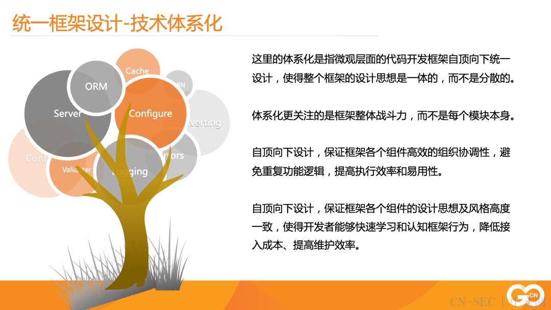 GoFrame 框架介绍及设计
