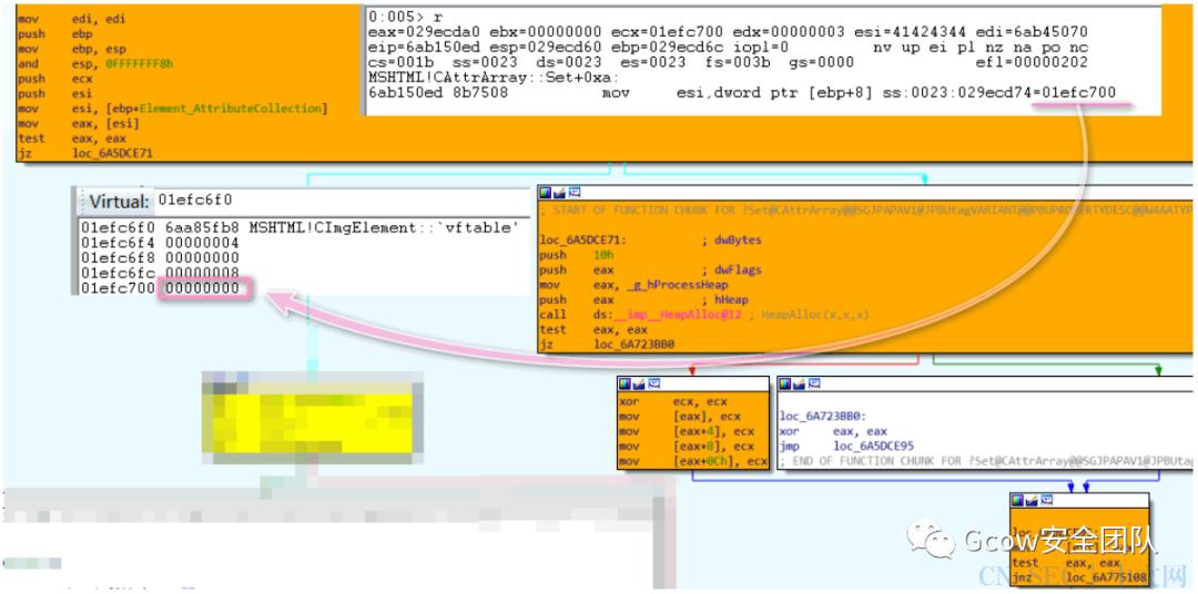 Internet Explorer漏洞分析(五)——CVE-2016-0199