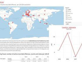 全球犯罪数据可视化资源