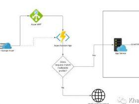C2基础建设 - Azure中继
