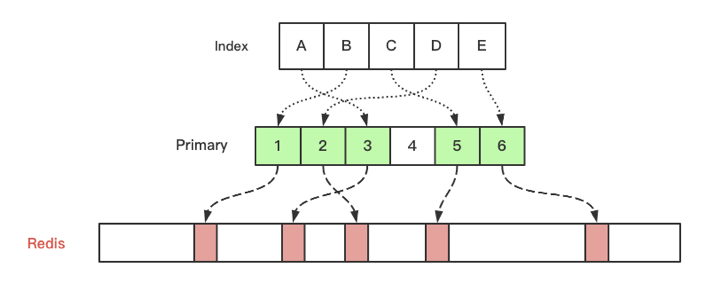 Go 开源说第十期预告:BitXHub——区块链跨链协作平台