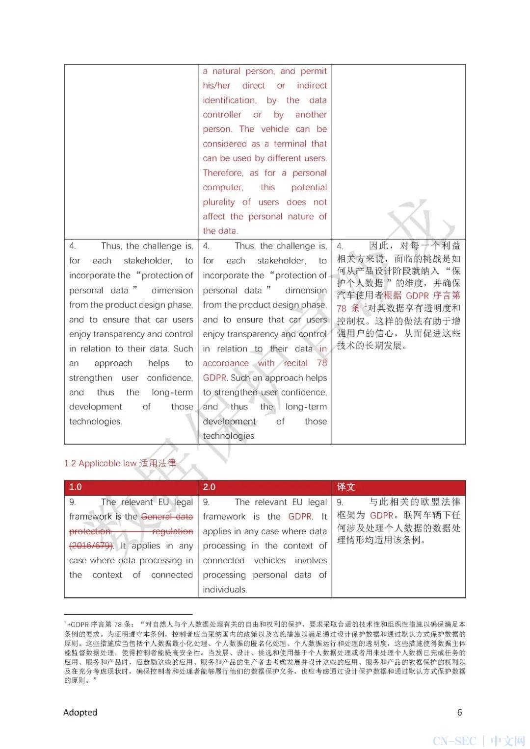 EDPB《车联网个人数据保护指南2.0》比较翻译(DPO社群出品)