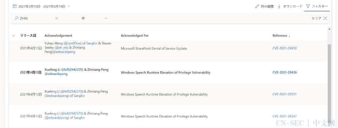 4月深信服蓝军安全研究团队向微软提交并协助修复4个漏洞