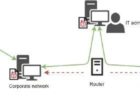 APT案例分析   Lazarus利用ThreatNeedle攻击某工业
