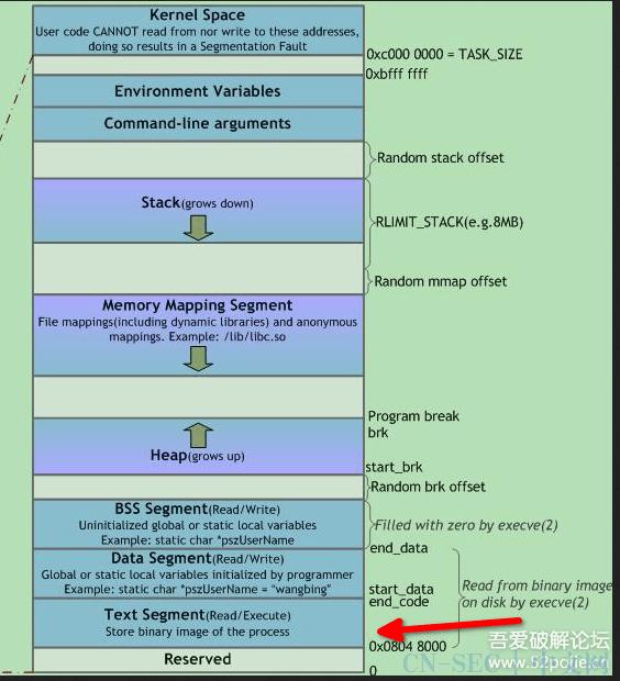 【系统底层】x64平台下inline hook的原理、实现与防御