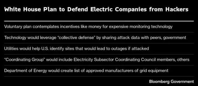 美政府拟出台电网安全冲刺计划:可免费资助安全产品