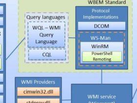 Windows 单机权限维持 [ wmi事件利用 ]