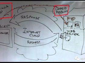 简述 FTP 入侵与防御 [ vsftpd ]