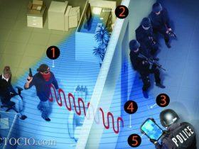 麻省理工发明可以穿墙透视的WiFi雷达