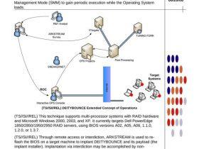 美国国安局(NSA)工具库大揭秘