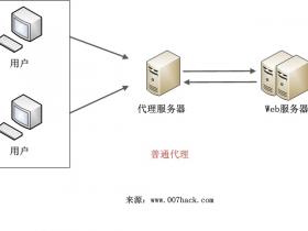反向代理在Web渗透测试中的运用