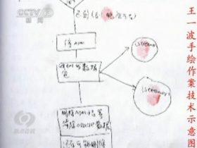 北京NDS公司工程师攻击46万台机顶盒传播反动信息 获刑12年