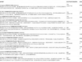 MS15-034 IIS 7.0 HTTP.sys 远程代码执行漏洞(CVE-2015-1635) POC
