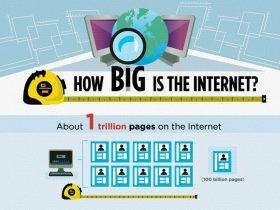 互联网到底有多大