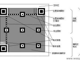 QR二维码的攻击方法与防御