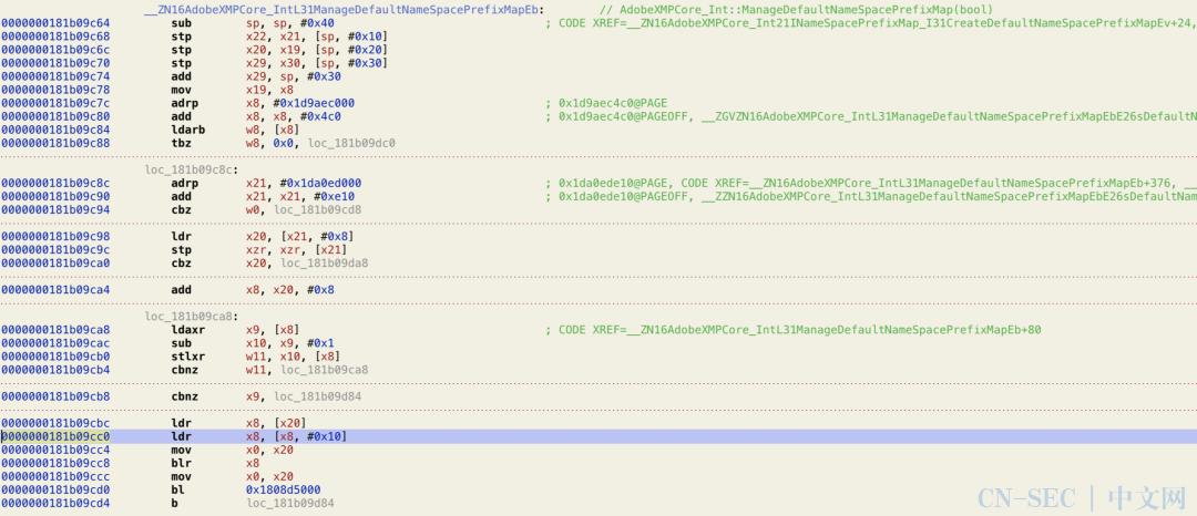 手把手教你 Debug — iOS 14 ImageIO Crash 分析