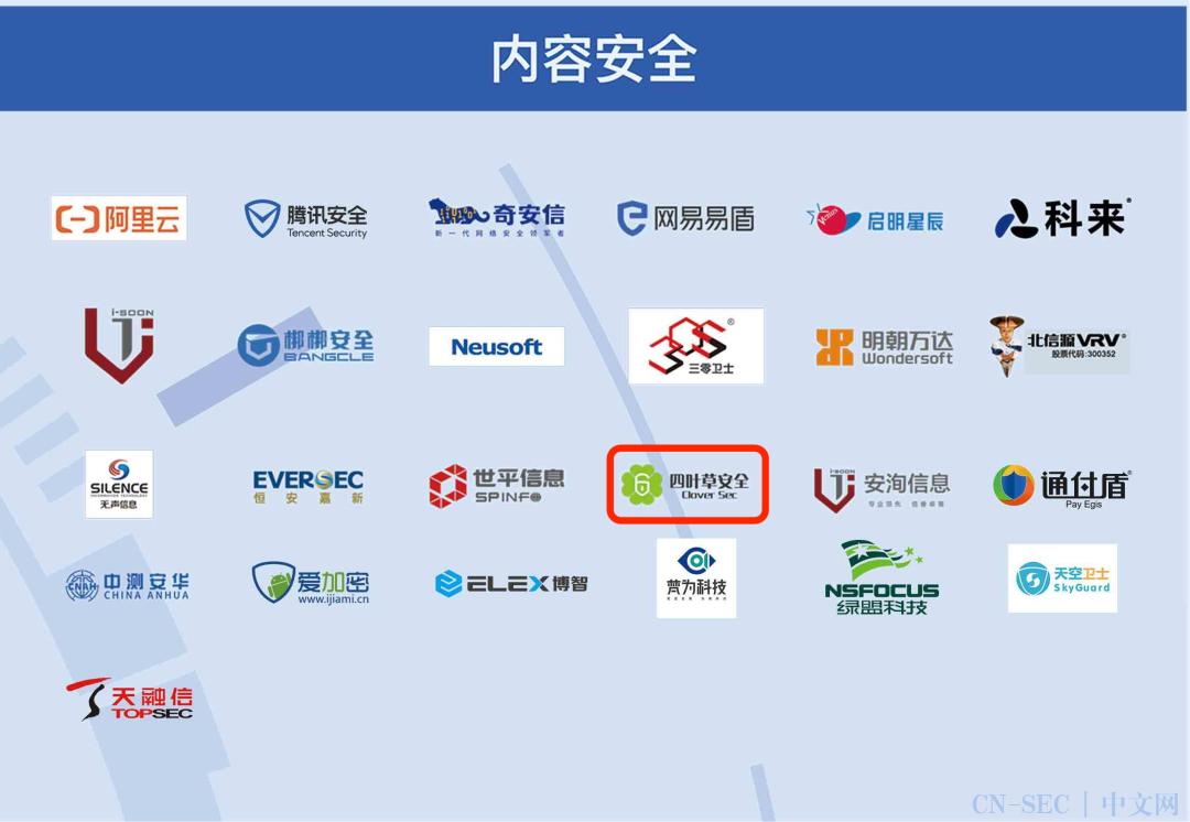 四叶草安全实力入选《2021网络安全产业链图谱》25大细分领域!