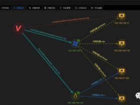 Viper (炫彩蛇) 开源图形化内网渗透工具