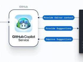 "GitHub 推出""Copilot""——人工智能驱动的代码完成工具"